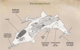 Gladius LTI